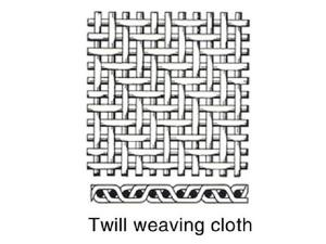 Twill Weave Wire Mesh